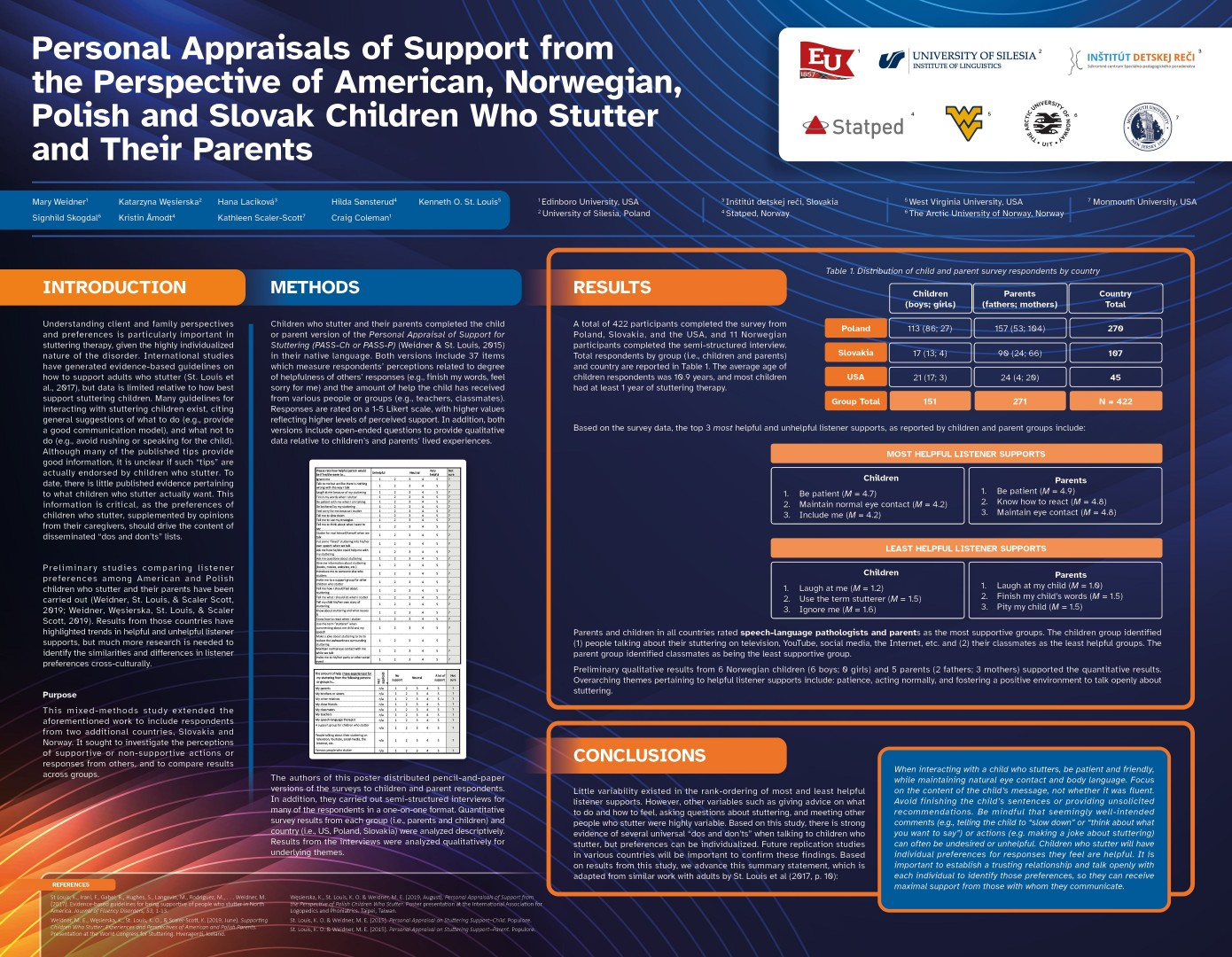 PASS - Personal Appraisal of Support for Stuttering